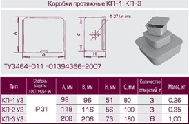 Коробка КП-2 протяжная стальная